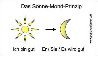 Sonne-Mond-Prinzip